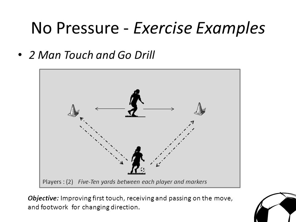 Light Pressure - Exercise Examples Four vs.Two split the defense Objective: 1.
