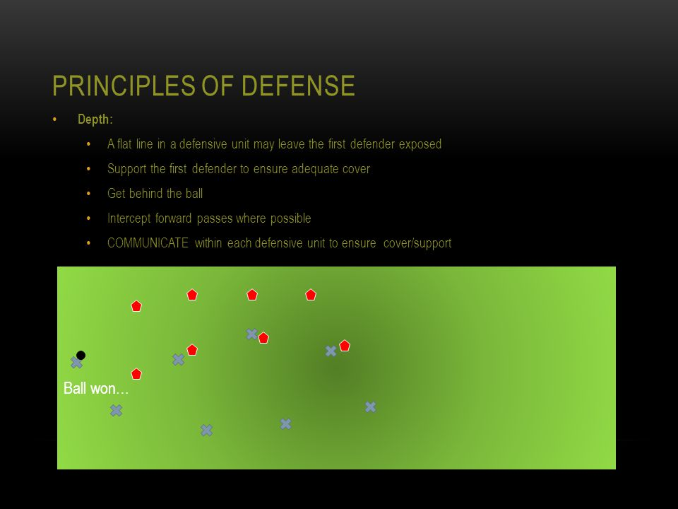 PRINCIPLES OF DEFENSE Depth: A flat line in a defensive unit may leave the first defender exposed Support the first defender to ensure adequate cover Get behind the ball Intercept forward passes where possible COMMUNICATE within each defensive unit to ensure cover/support Ball won…
