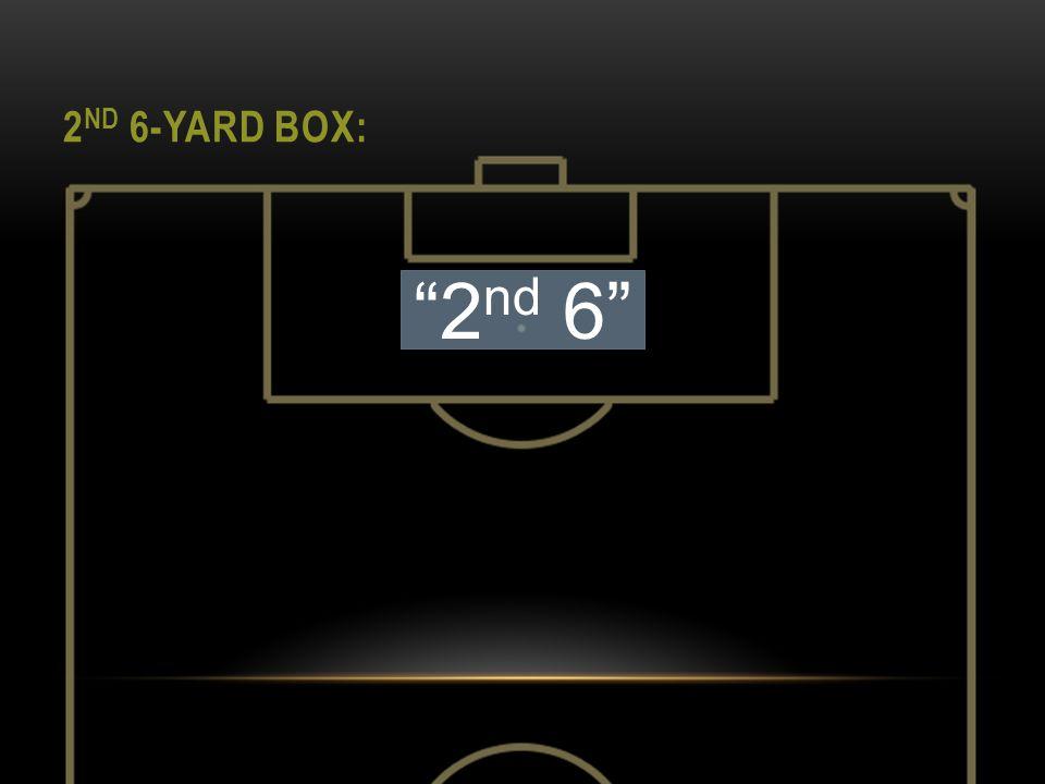 2 ND 6-YARD BOX: 2 nd 6