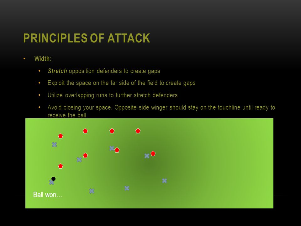 PRINCIPLES OF ATTACK Width: Stretch opposition defenders to create gaps Exploit the space on the far side of the field to create gaps Utilize overlapping runs to further stretch defenders Avoid closing your space.
