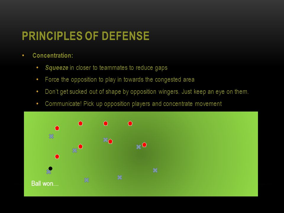 PRINCIPLES OF DEFENSE Concentration: Squeeze in closer to teammates to reduce gaps Force the opposition to play in towards the congested area Don't get sucked out of shape by opposition wingers.