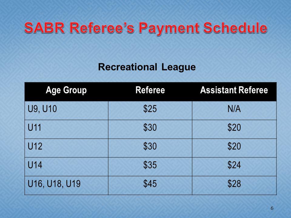 6 Recreational League Age GroupRefereeAssistant Referee U9, U10$25N/A U11$30$20 U12$30$20 U14 $35$24 U16, U18, U19 $45$28