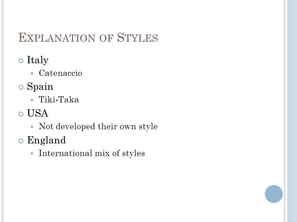 E XPLANATION OF S TYLES Italy Catenaccio Spain Tiki-Taka USA Not developed their own style England International mix of styles
