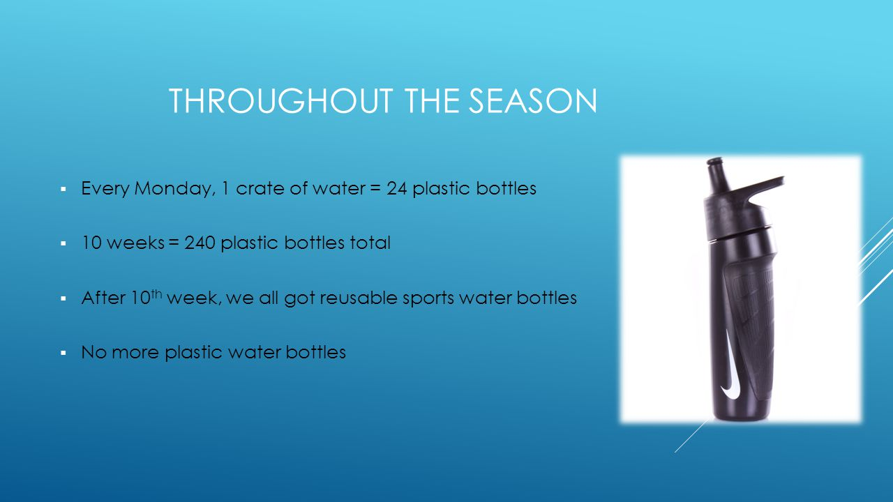 THROUGHOUT THE SEASON  Every Monday, 1 crate of water = 24 plastic bottles  10 weeks = 240 plastic bottles total  After 10 th week, we all got reusable sports water bottles  No more plastic water bottles