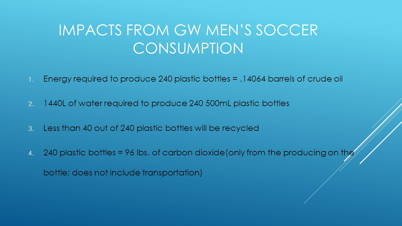 IMPACTS FROM GW MEN'S SOCCER CONSUMPTION 1.