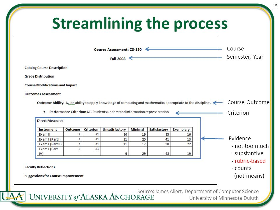 Streamlining the process 15 Course Semester, Year Course Outcome Criterion Evidence - not too much - substantive - rubric-based - counts (not means) Source: James Allert, Department of Computer Science University of Minnesota Duluth