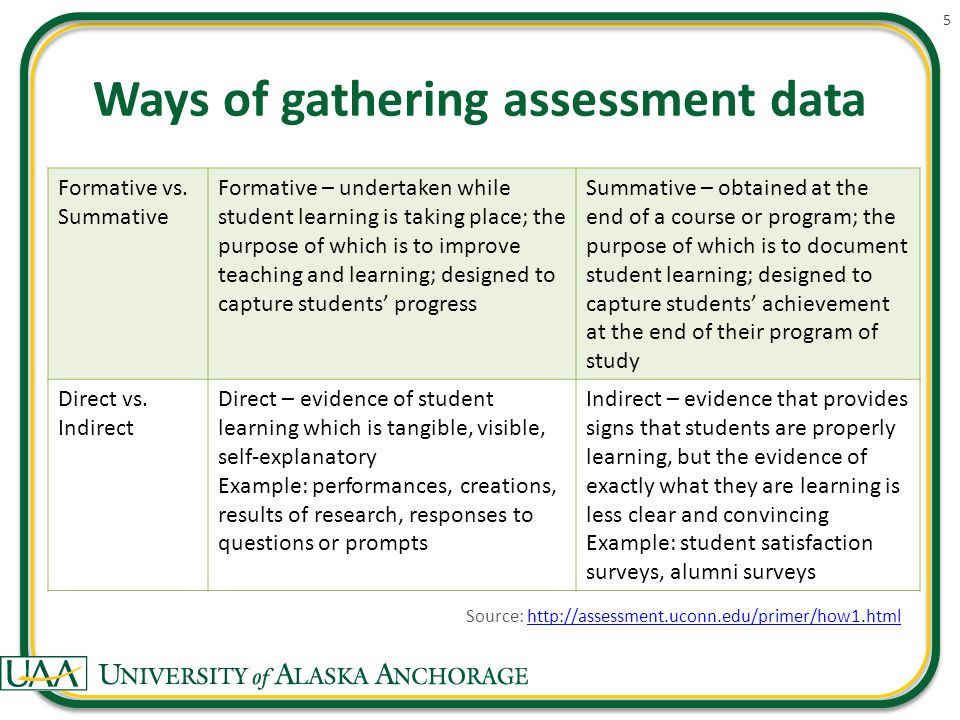 Ways of gathering assessment data 5 Formative vs.