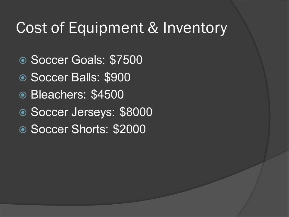 Cost of Equipment & Inventory  Soccer Goals: $7500  Soccer Balls: $900  Bleachers: $4500  Soccer Jerseys: $8000  Soccer Shorts: $2000