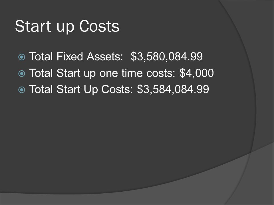 Start up Costs  Total Fixed Assets: $3,580,084.99  Total Start up one time costs: $4,000  Total Start Up Costs: $3,584,084.99