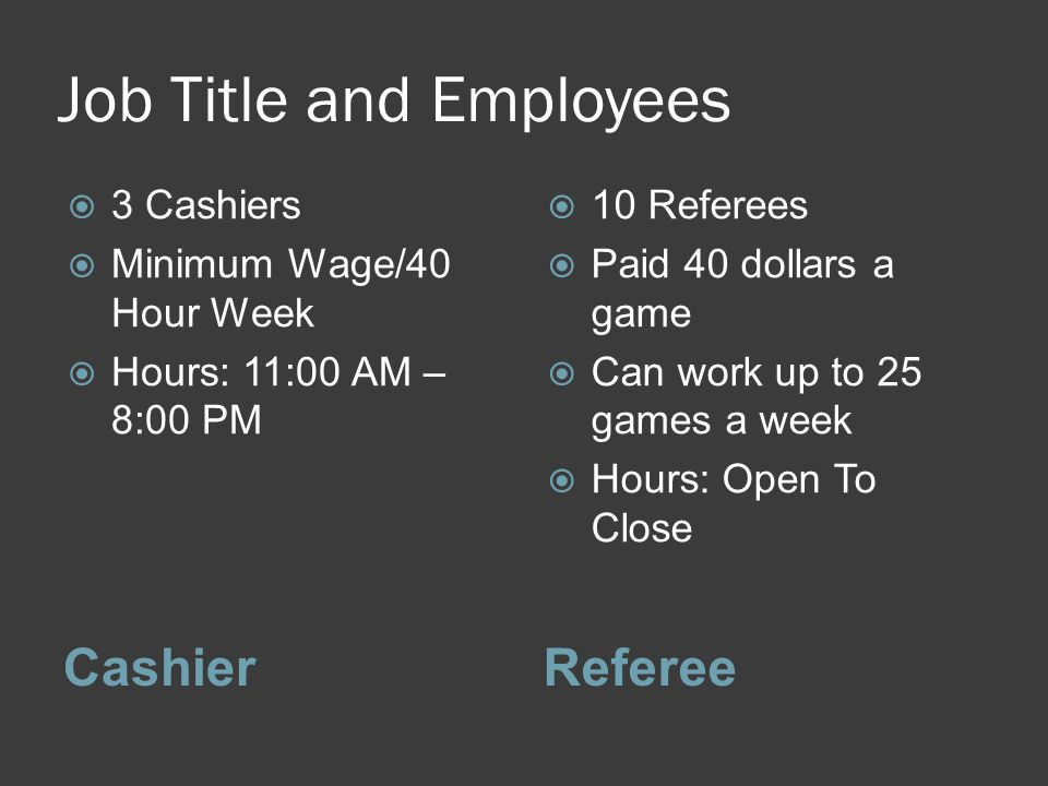Job Title and Employees CashierReferee  3 Cashiers  Minimum Wage/40 Hour Week  Hours: 11:00 AM – 8:00 PM  10 Referees  Paid 40 dollars a game  Can work up to 25 games a week  Hours: Open To Close