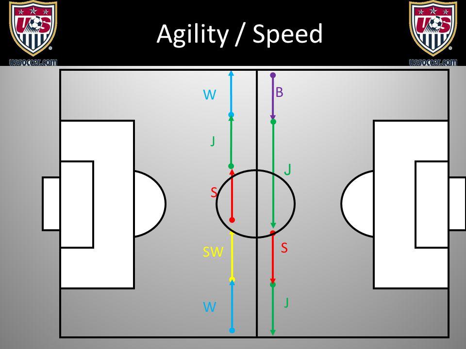 Agility / Speed W J S SW W J S J B