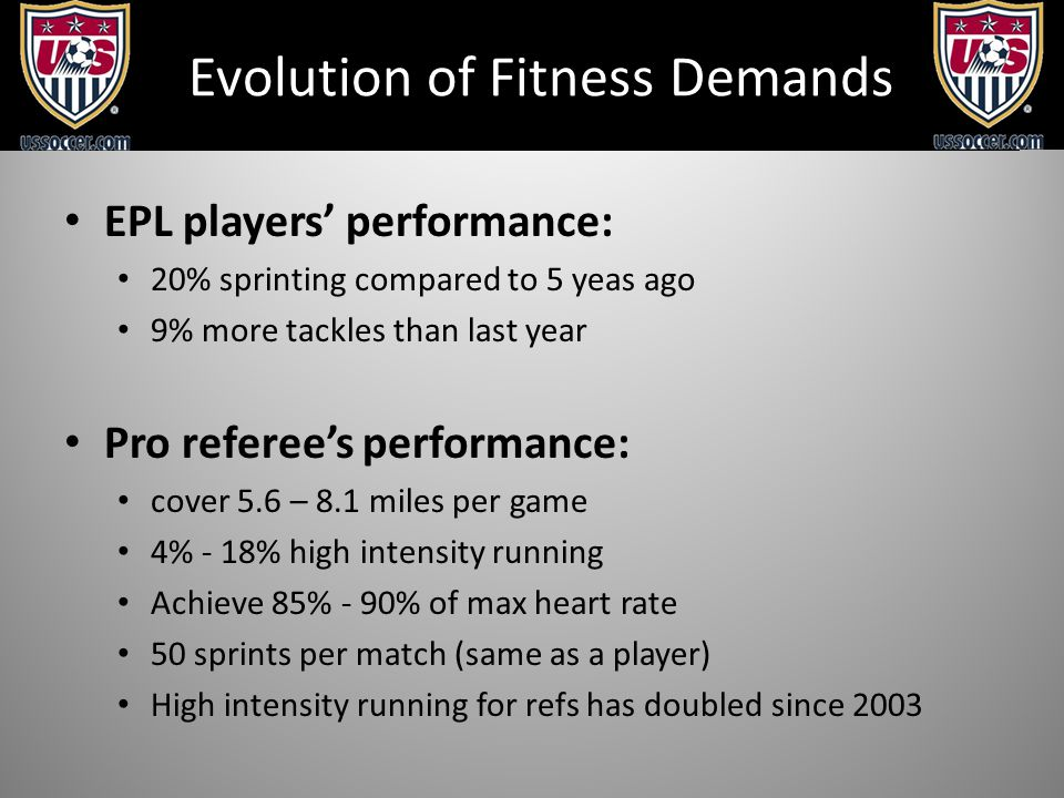 Evolution of Fitness Demands EPL players' performance: 20% sprinting compared to 5 yeas ago 9% more tackles than last year Pro referee's performance: cover 5.6 – 8.1 miles per game 4% - 18% high intensity running Achieve 85% - 90% of max heart rate 50 sprints per match (same as a player) High intensity running for refs has doubled since 2003