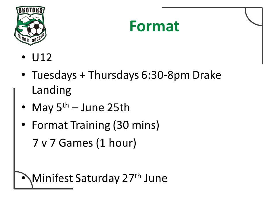 Format U12 Tuesdays + Thursdays 6:30-8pm Drake Landing May 5 th – June 25th Format Training (30 mins) 7 v 7 Games (1 hour) Minifest Saturday 27 th Jun