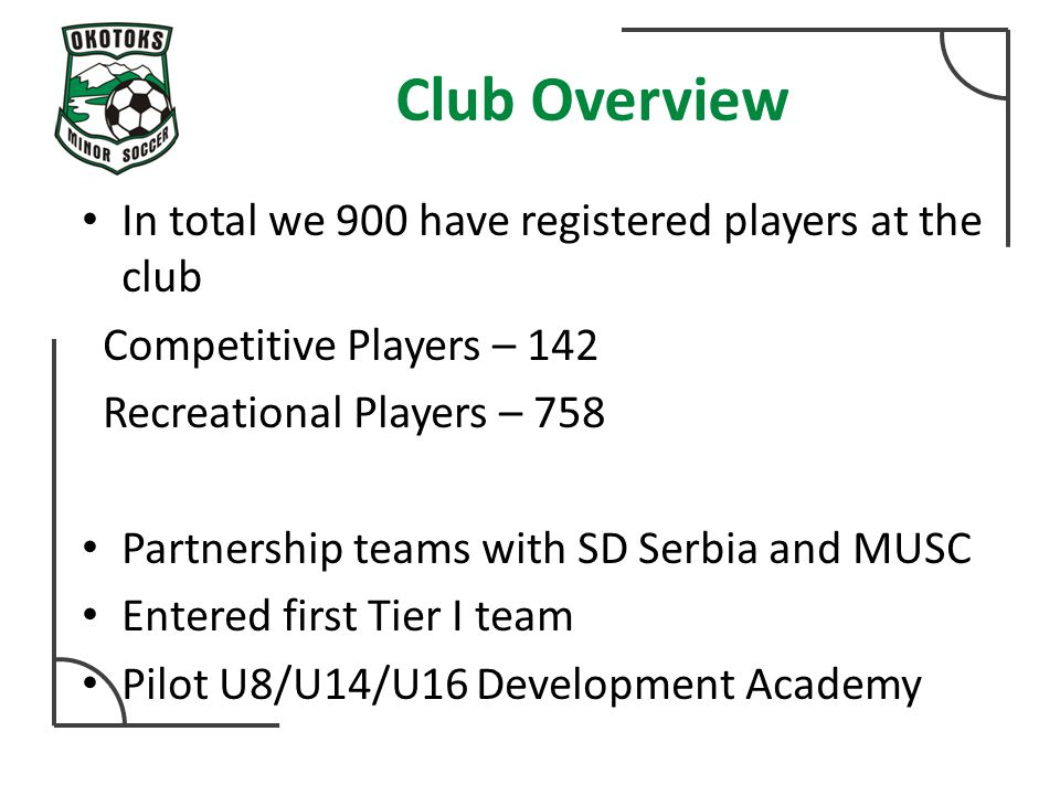 Club Overview In total we 900 have registered players at the club Competitive Players – 142 Recreational Players – 758 Partnership teams with SD Serbi