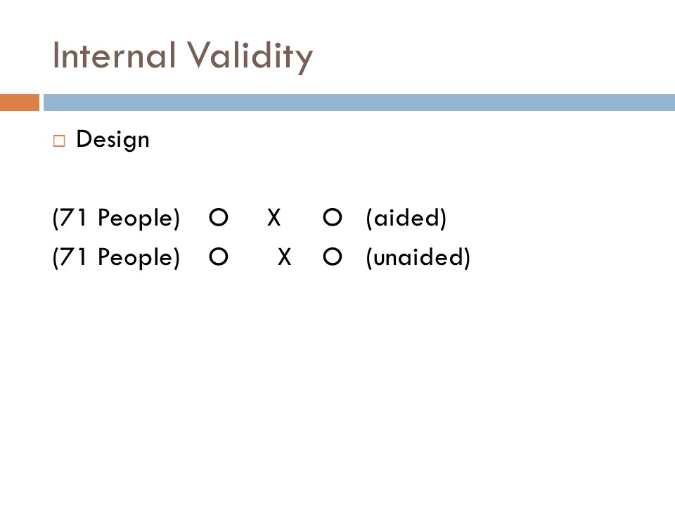 Internal Validity  Design (71 People) O XO (aided) (71 People) O XO (unaided)