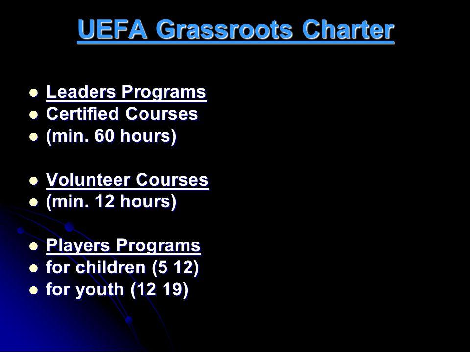 UEFA Grassroots Charter Leaders Programs Leaders Programs Certified Courses Certified Courses (min.