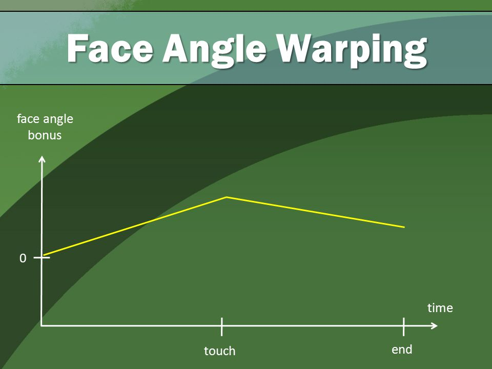 Face Angle Warping touch end time face angle bonus 0