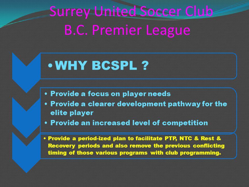 Surrey United Soccer Club B.C. Premier League WHY BCSPL .