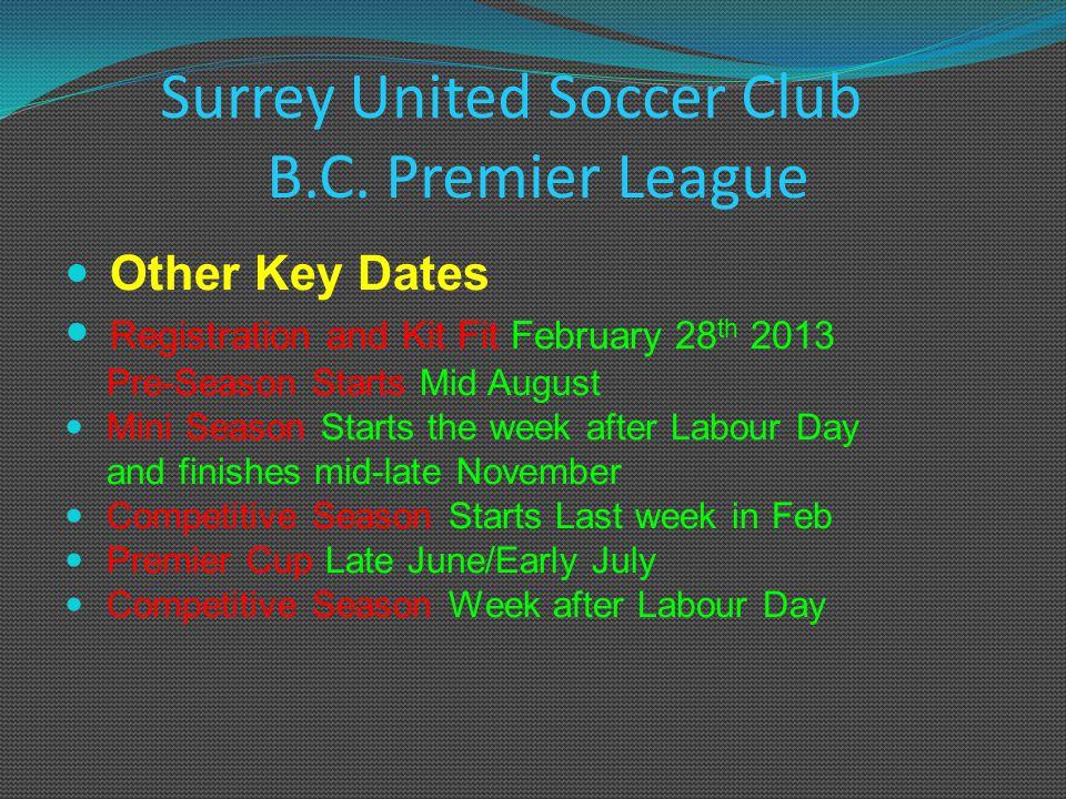 Surrey United Soccer Club B.C.