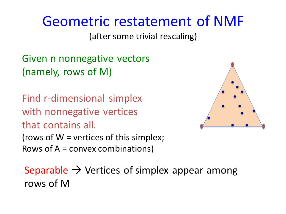 Geometric restatement of NMF (after some trivial rescaling) Given n nonnegative vectors (namely, rows of M) Find r-dimensional simplex with nonnegative vertices that contains all.