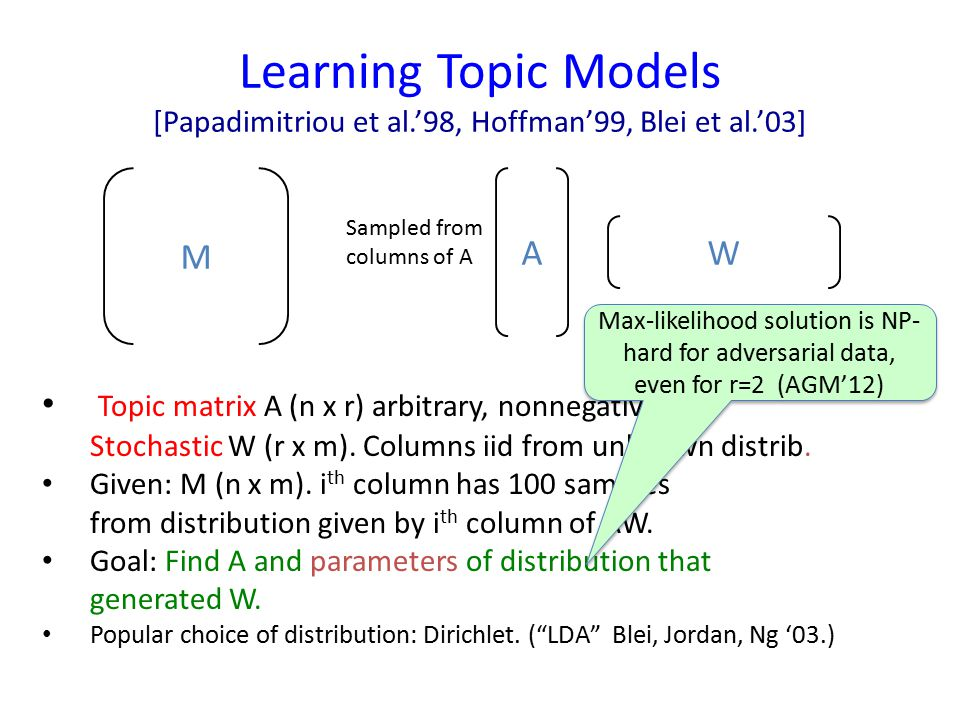 Learning Topic Models [Papadimitriou et al.'98, Hoffman'99, Blei et al.'03] M A W Sampled from columns of A Topic matrix A (n x r) arbitrary, nonnegative.