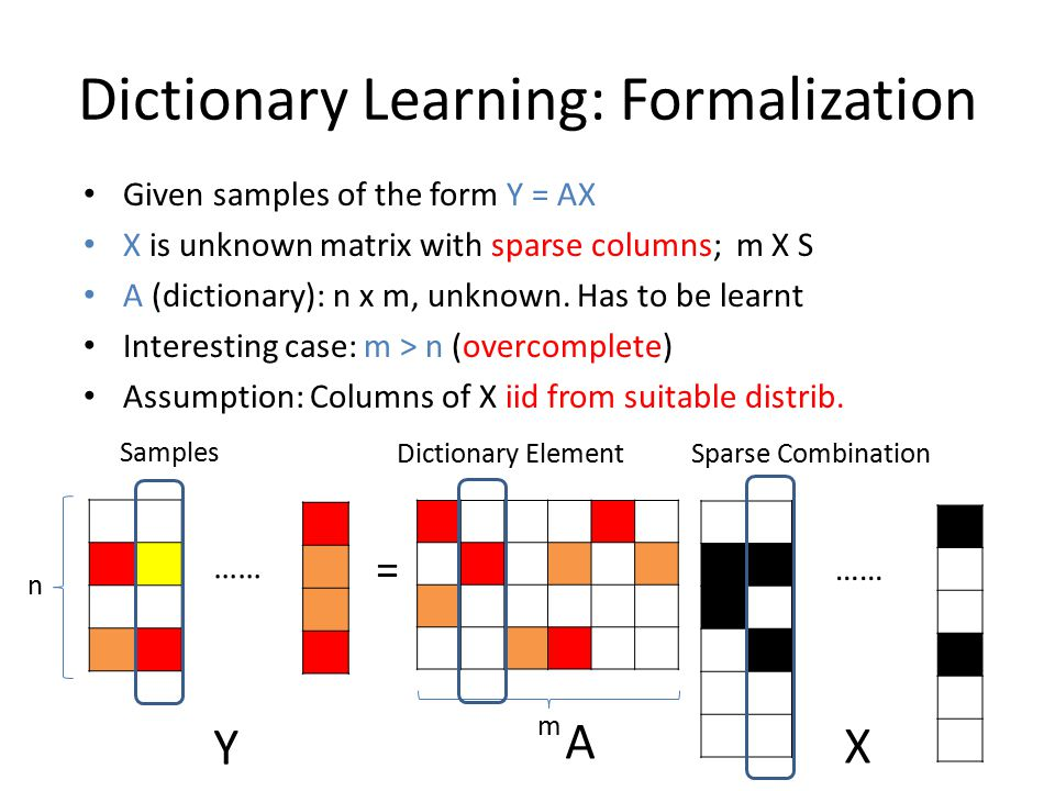 Dictionary Learning: Formalization Given samples of the form Y = AX X is unknown matrix with sparse columns; m X S A (dictionary): n x m, unknown.