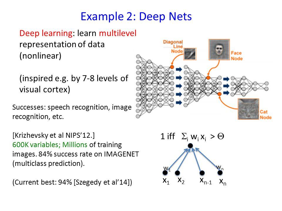 Deep learning: learn multilevel representation of data (nonlinear) (inspired e.g.