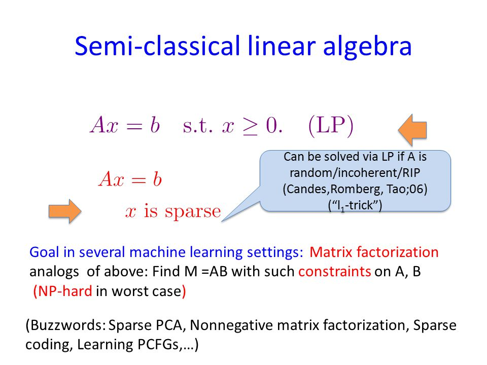 Semi-classical linear algebra Can be solved via LP if A is random/incoherent/RIP (Candes,Romberg, Tao;06) ( l 1 -trick ) Goal in several machine learning settings: Matrix factorization analogs of above: Find M =AB with such constraints on A, B (NP-hard in worst case) (Buzzwords: Sparse PCA, Nonnegative matrix factorization, Sparse coding, Learning PCFGs,…)