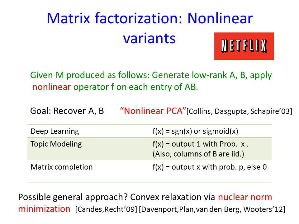 Matrix factorization: Nonlinear variants Given M produced as follows: Generate low-rank A, B, apply nonlinear operator f on each entry of AB.
