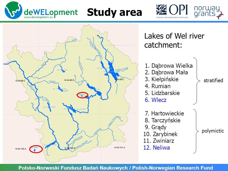 Lakes of Wel river catchment: 1. Dąbrowa Wielka 2.