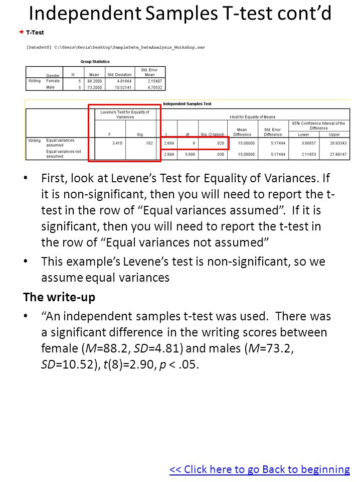 Independent Samples T-test cont'd First, look at Levene's Test for Equality of Variances.