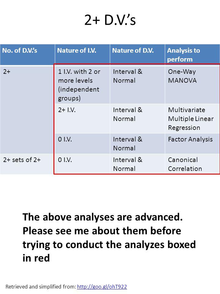 2+ D.V.'s No. of D.V.'sNature of I.V.Nature of D.V.Analysis to perform 2+1 I.V.