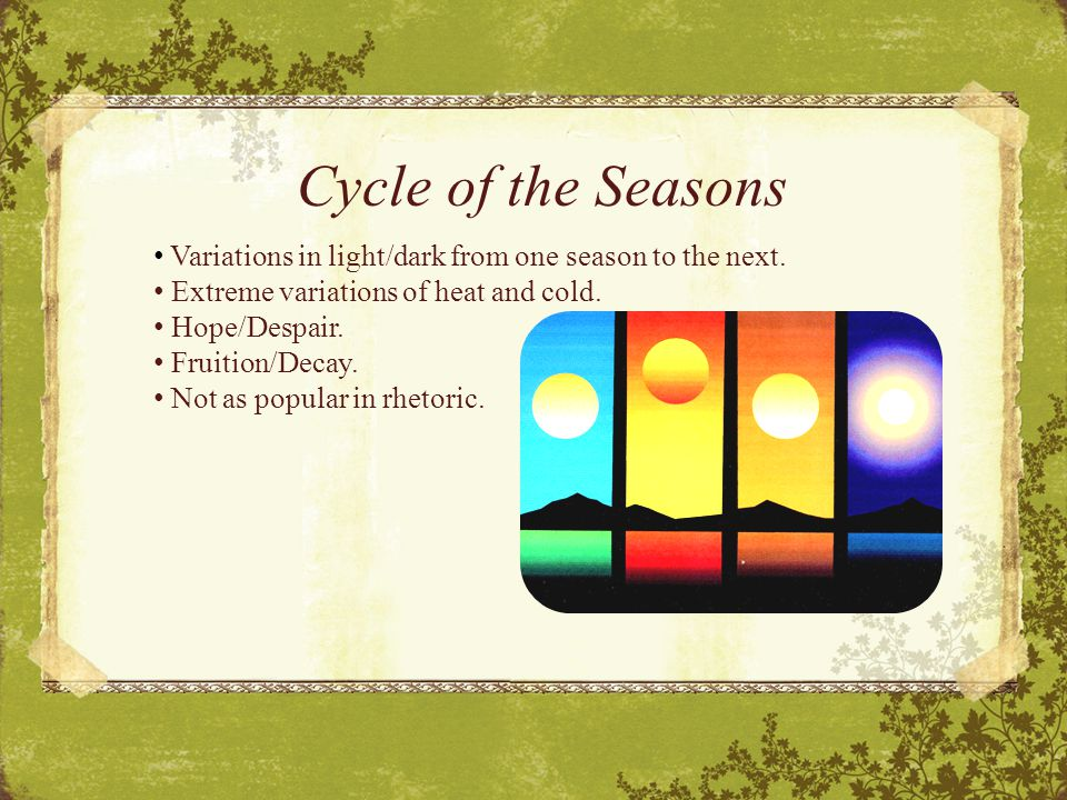 Cycle of the Seasons Variations in light/dark from one season to the next.