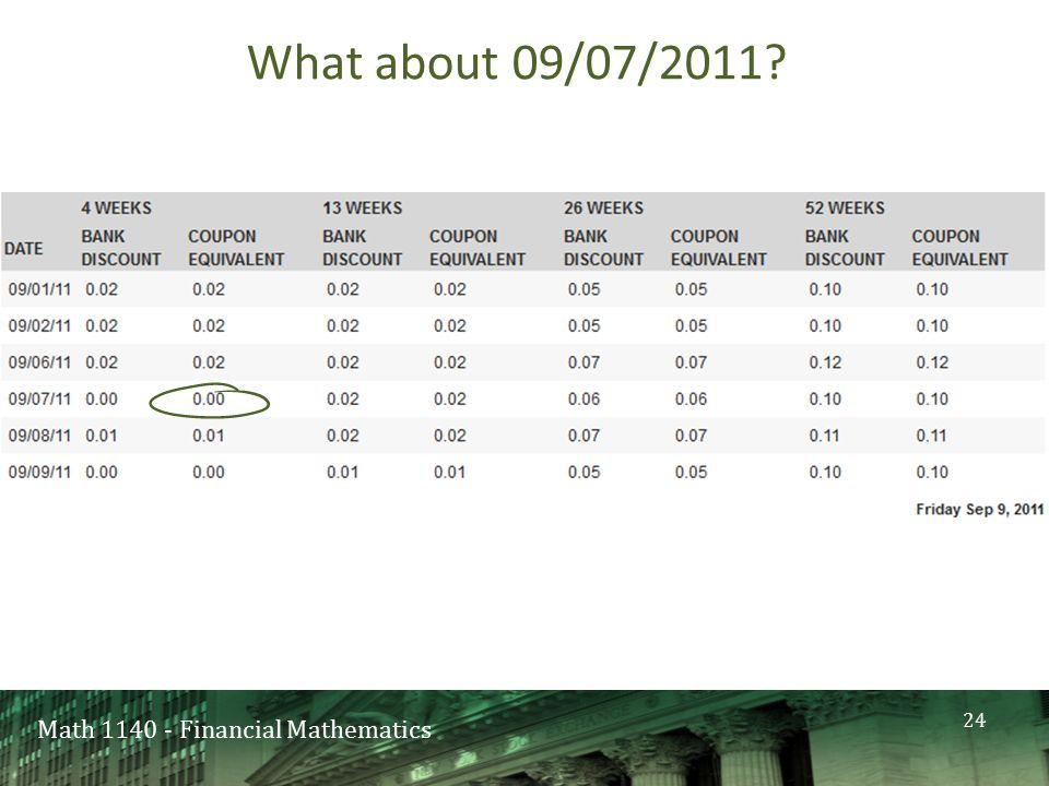 Math 1140 - Financial Mathematics What about 09/07/2011? 24