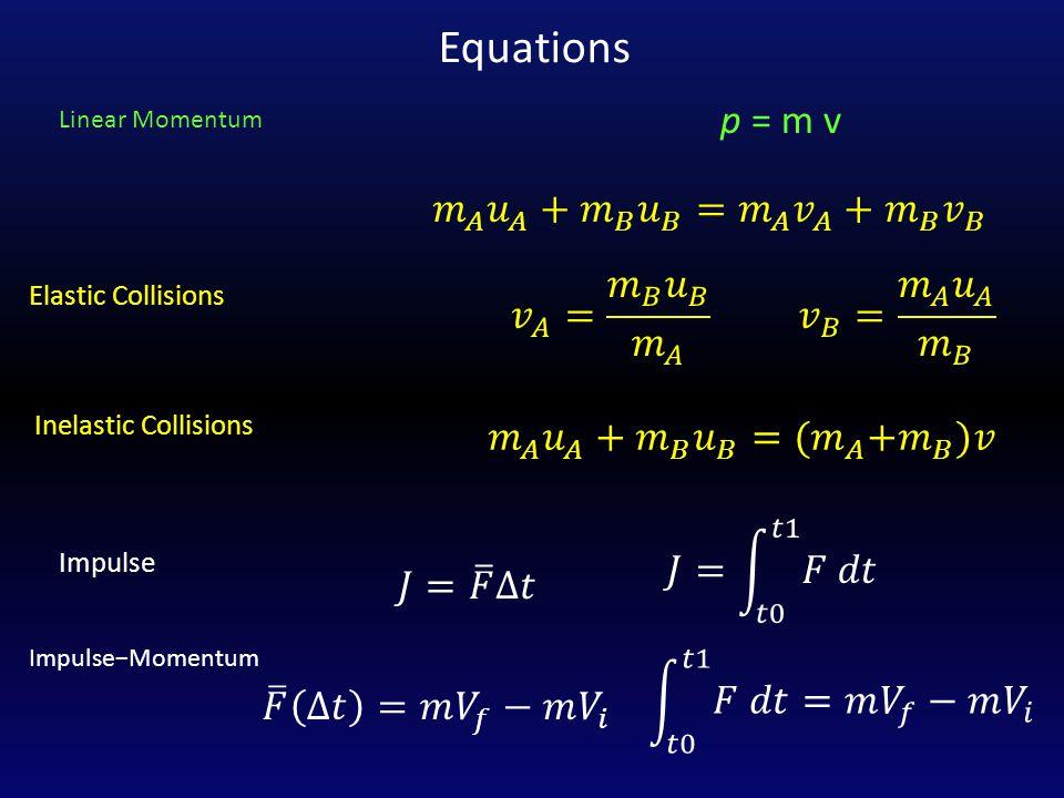 Equations p = m v Elastic Collisions Inelastic Collisions Impulse Impulse−Momentum Linear Momentum