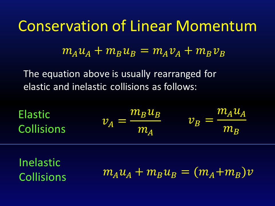 Conservation of Linear Momentum The equation above is usually rearranged for elastic and inelastic collisions as follows: Elastic Collisions Inelastic Collisions