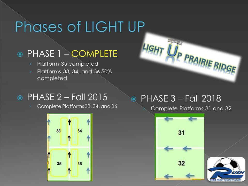  PHASE 1 – COMPLETE › Platform 35 completed › Platforms 33, 34, and 36 50% completed  PHASE 2 – Fall 2015 › Complete Platforms 33, 34, and 36  PHASE 3 – Fall 2018 › Complete Platforms 31 and 32