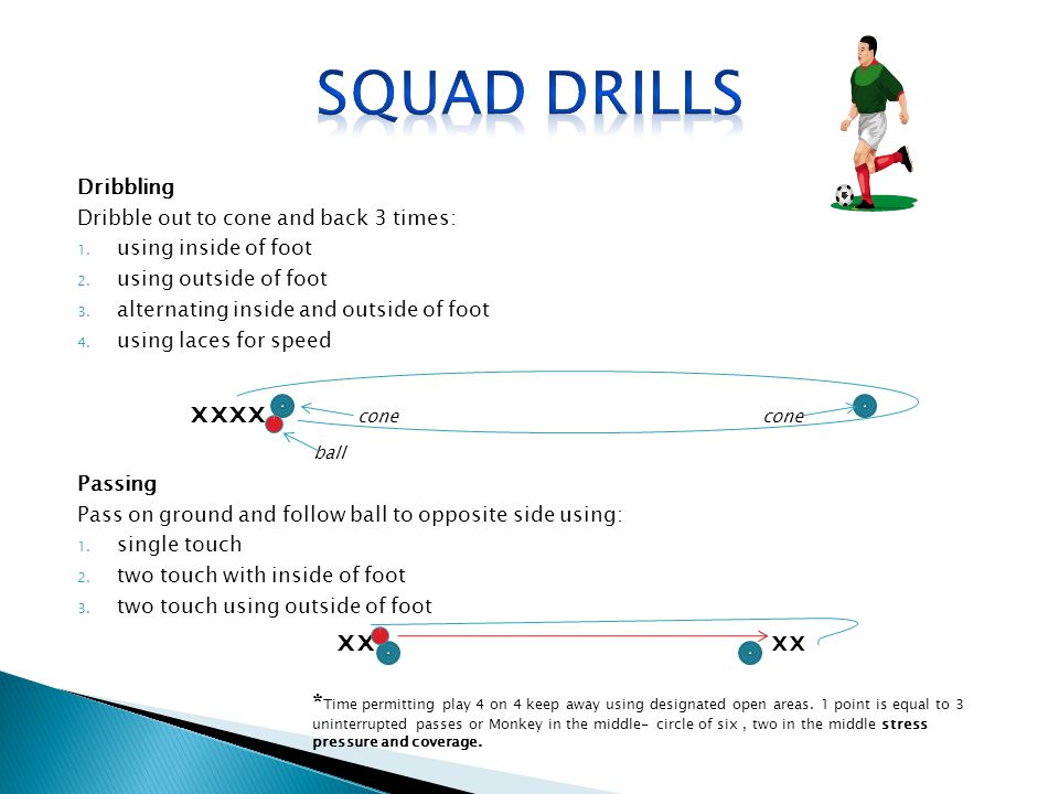 Dribbling Dribble out to cone and back 3 times: 1. using inside of foot 2. using outside of foot 3. alternating inside and outside of foot 4. using la