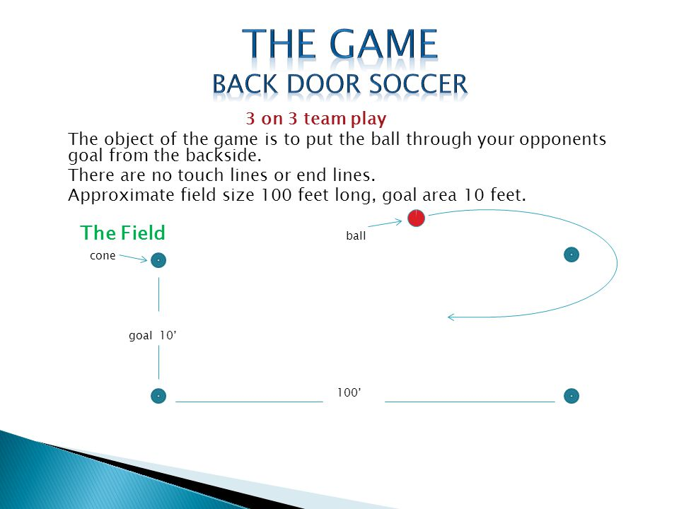3 on 3 team play The object of the game is to put the ball through your opponents goal from the backside. There are no touch lines or end lines. Appro