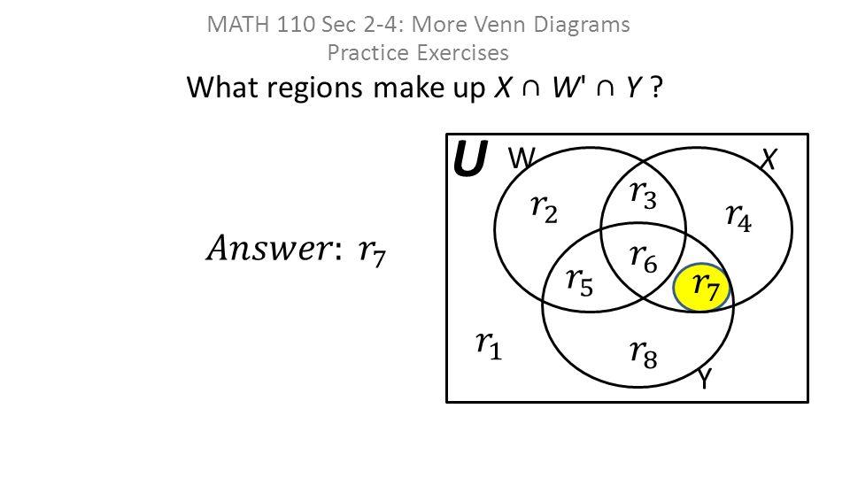 What regions make up X ∩ W' ∩ Y ? MATH 110 Sec 2-4: More Venn Diagrams Practice Exercises U W X Y