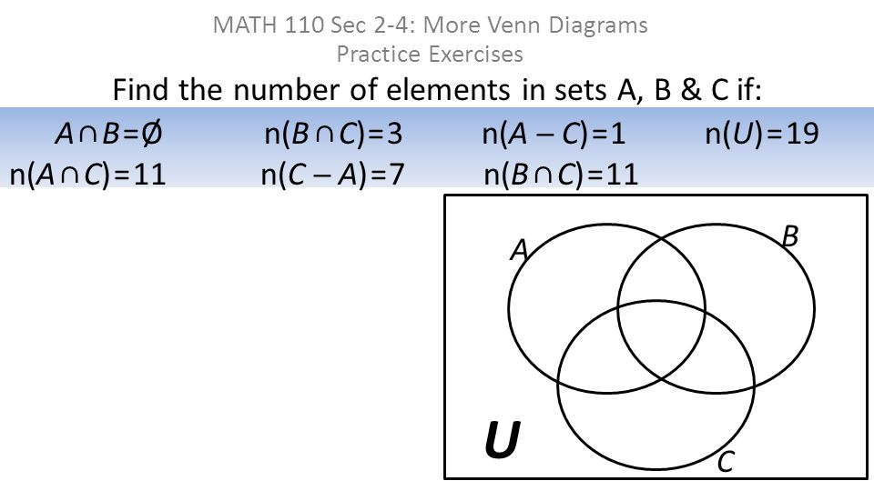 Find the number of elements in sets A, B & C if: MATH 110 Sec 2-4: More Venn Diagrams Practice Exercises U A B A ∩ B = Ø n(B ∩ C) = 3 n(A ─ C) = 1 n(U) = 19 n(A ∩ C) = 11 n(C ─ A) = 7 n(B ∩ C) = 11 C