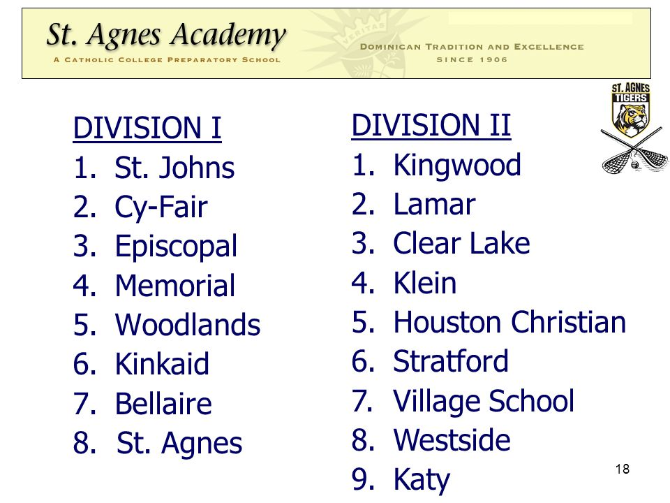 18 DIVISION I 1.St. Johns 2.Cy-Fair 3.Episcopal 4.Memorial 5.Woodlands 6.Kinkaid 7.Bellaire 8.
