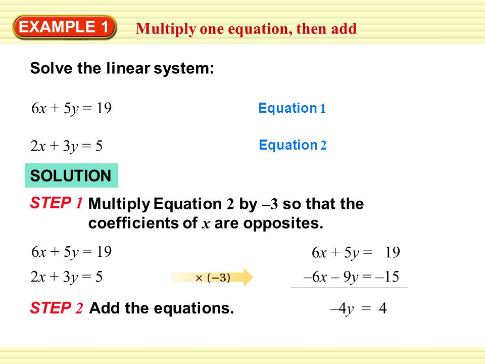 SOLUTION EXAMPLE 1 Multiply one equation, then add Solve the linear system: 6x + 5y = 19 Equation 1 2x + 3y = 5 Equation 2 STEP 1 Multiply Equation 2 by –3 so that the coefficients of x are opposites.
