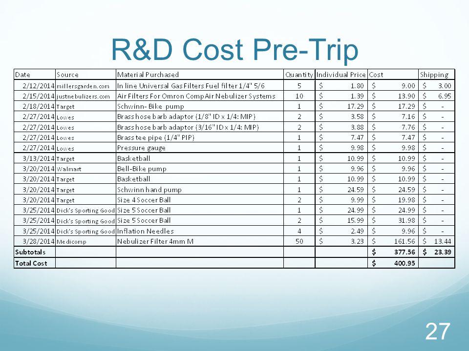 R&D Cost Pre-Trip 27