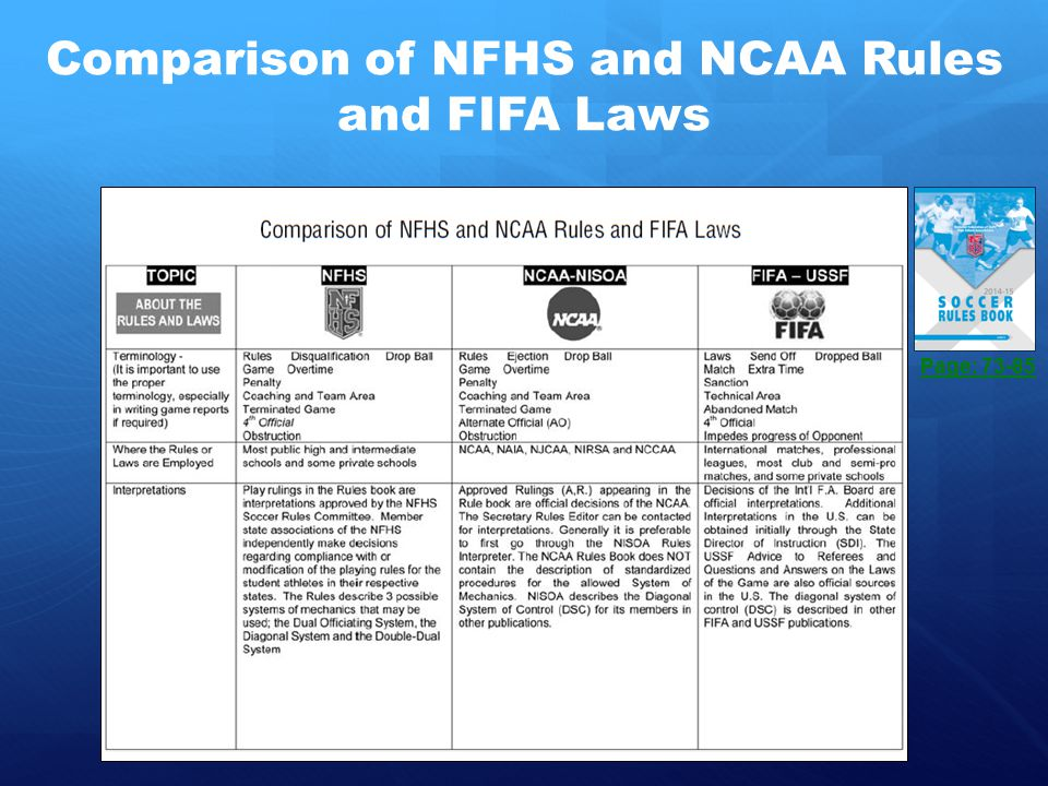 Comparison of NFHS and NCAA Rules and FIFA Laws Page: 73-85
