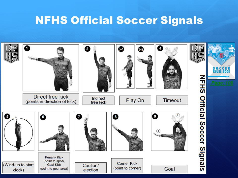 NFHS Official Soccer Signals Page: 108