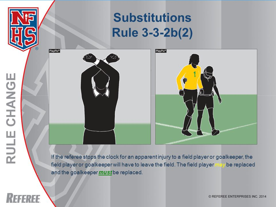 Substitutions Rule 3-3-2b(2) If the referee stops the clock for an apparent injury to a field player or goalkeeper, the field player or goalkeeper will have to leave the field.