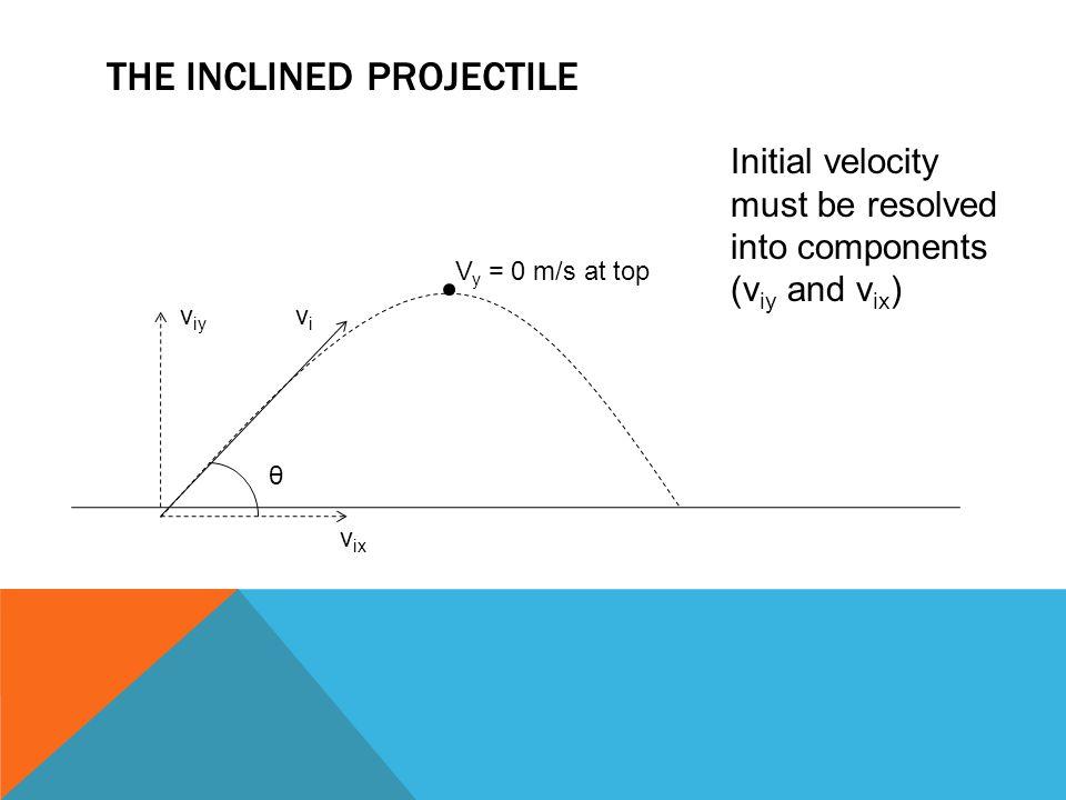 THE INCLINED PROJECTILE θ V y = 0 m/s at top v iy v ix vivi Initial velocity must be resolved into components (v iy and v ix )
