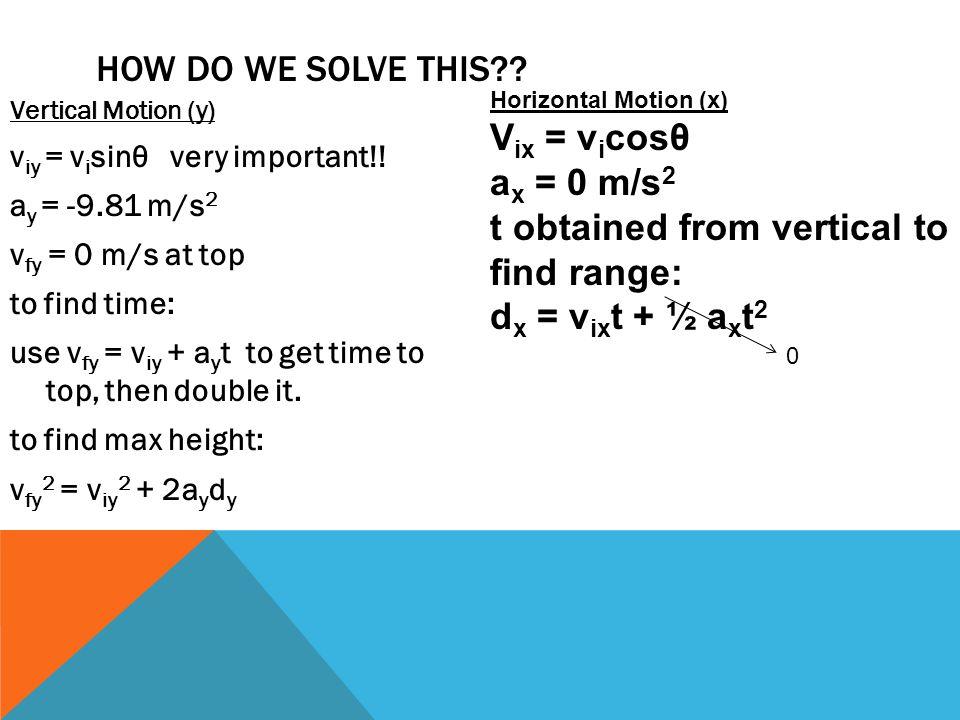 HOW DO WE SOLVE THIS?? Vertical Motion (y) v iy = v i sinθ very important!! a y = -9.81 m/s 2 v fy = 0 m/s at top to find time: use v fy = v iy + a y