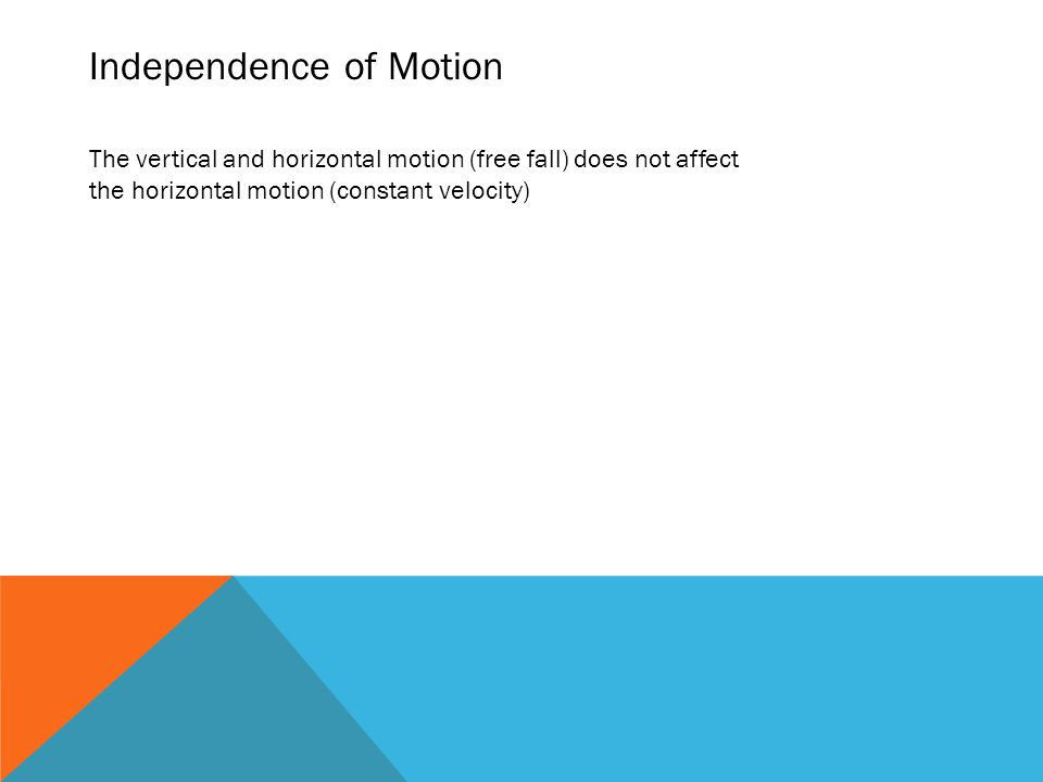 Independence of Motion The vertical and horizontal motion (free fall) does not affect the horizontal motion (constant velocity)